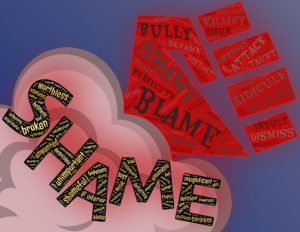 Shame, How to Set Boundaries, Shame-free life